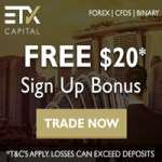 U no deposit bonus binary options