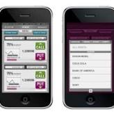 Binary Options Best Mobile Platform