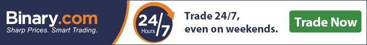 Binary.com Trading Platform - 20$ Binary Options No Deposit Bonus