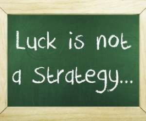 best short Term Trading strategy