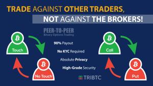 TRIBTC platform review