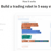 DBot – Binary Options No Deposit Trading Bot by Deriv Broker