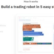DBot – Binary Options No Deposit Trading Bot by Deriv Broker
