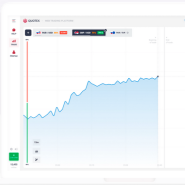 Quotex – Binary (Digital) Options Free Demo Account Broker